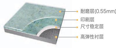 舒可丽 - 高厚度透明层, 印刷层, 尺寸稳定层, 高弹性泡沫层